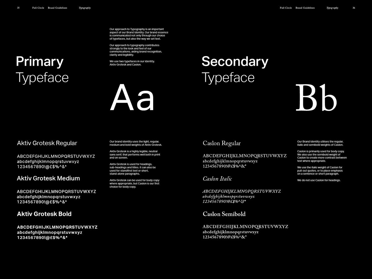 The Full Circle typeface choices. White text on black.